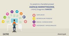 agencja-marketingowa