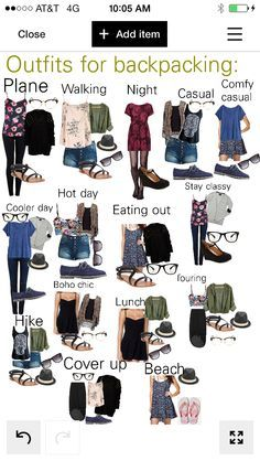 Backpacking travel outfits Created by KateLynn Beutler on P Travel Wardrobe, Capsule Wardrobe, Vacation Outfits, Travel Outfits, Packing Tips For Vacation, Packing List Beach, Cruise Vacation, Vacations, Backpack Outfit