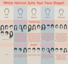 Which haircut suits your face shape? #newyearstylechallenge