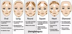 Tools:    Don't - Use your fingers to apply/blend your entire Contour/Highlight  Do - Use brushes or a beauty Blender to apply and blend your Contour/Hig