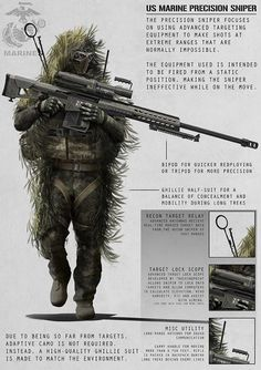Sniper by ~AlexJJessup on deviantART US Marines- I wonder how much that rifle weighs! Military Gear, Military Weapons, Special Ops, Special Forces, Future Soldier, Templer, Tactical Gear, Sniper Gear, Airsoft Sniper