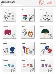 Kanji Essentials Education Reference iPad App ***** $0.99 ->...: Kanji Essentials Education Reference iPad App… #ipad #Education #Reference