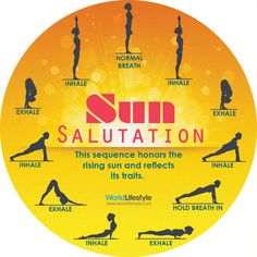 How to do the Sun Salutation Sequence