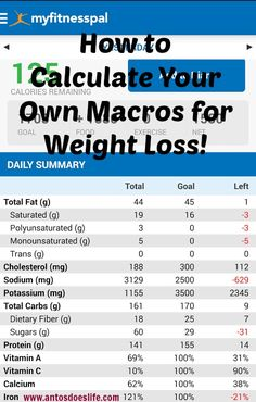 How to calculate your own macros for weight loss while following flexible dieting.