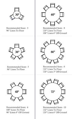 I've always liked round tables; this is a good seating guide to different sizes.