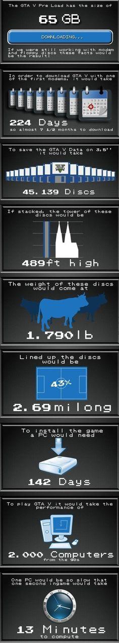 Et si GTA 5 était sorti à l'ère de la disquette et du modem ? - Actualités - jeuxvideo.com