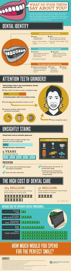 What Do Your Teeth Say About You?  #Infographic #Teeth #Health