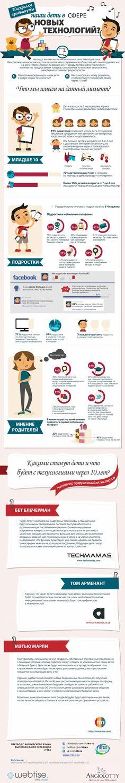 Children and mobile phones infographics  дети и мобильные телефоны инфографика