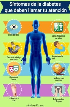 síntomas de diabetes tipo 1 jdrf ride
