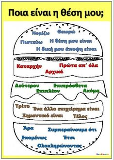 Το burger της επιχειρηματολογίας!!! School Staff, School Teacher, Primary School, Preschool Education, Elementary Education, Writing Activities, Language Activities, Vocabulary Exercises, Learn Greek