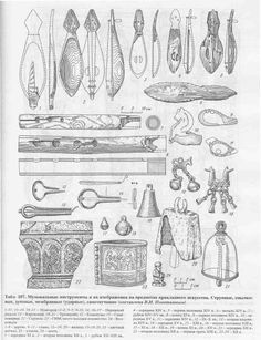 instruments found at Novgorod Finding XIII c. layer