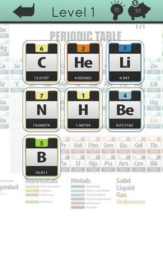 Interactive periodic table solubility table molar mass guess the chemical element is a educational game for children who are currently learning or want urtaz Image collections