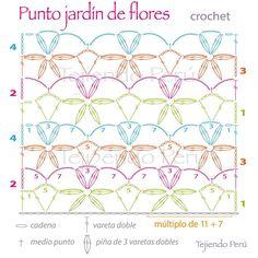 Diagrama del punto jardín de flores tejido a crochet!