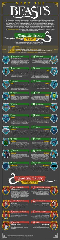 Fantastic Beasts and Where To Find Them: Meet the Beasts Infographic New Fantasy Series at: http://persephanependrake.com