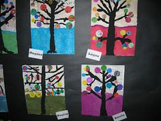 Autumn Display Classroom, Black Acrylic Paint, Old Book Pages, Art Lessons Elementary, Kandinsky, Art Lesson Plans, Art Club, Art Plastique, Art School