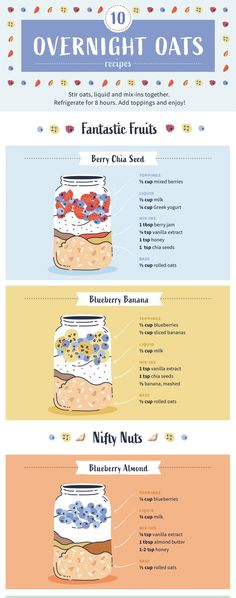 How to Make Overnight Oats and Make Breakfast a Breeze in the Morning food breakfast mornings recipe ideas The Best Smashed Brussels Sprouts Recipe — Fuel for the Soul Healthy Breakfast Recipes, Healthy Snacks, Healthy Recipes, Oat Meal Breakfast, Morning Breakfast, Healthy Breakfasts, Breakfast Smoothies, Healthy Dishes, Eat Healthy