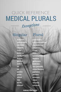 Complete list of medical plural exceptions. #MedicalTranscription