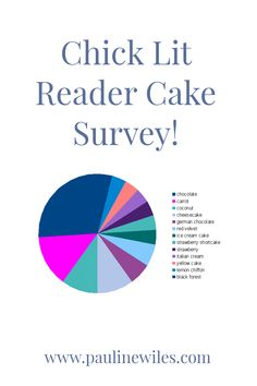 A light-hearted analysis of the favorite types of named by readers who love romantic comedy. See the winning cakes here! Chocolate Day, German Chocolate, Simnel Cake, Reading For Beginners, Lemon Drizzle Cake, Coconut Cheesecake, Black Forest Cake, Pineapple Upside Down Cake, Types Of Cakes