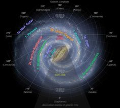The Milky Way Galaxy Labeled (page 3) - Pics about space