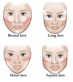 Corrective Make-Up Technique #4 -different face shapes