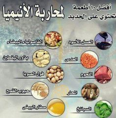 اكثر الاطعمه محاربة للانيميا