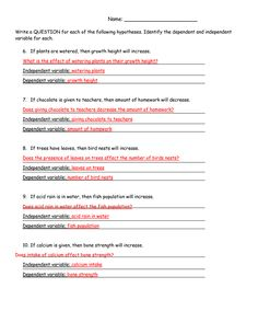 Middle School Scientific Method Worksheet | Science materials ...