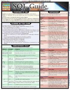 SQL Reference Guides Here We are going to tell about difference between DBMS & RDBMS.