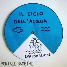 ciclo dell'acqua scuola primaria Green Marketing, Teaching Chemistry, Employer Branding, Science Toys, Video X, Water Cycle, My Teacher, Primary School, Activities For Kids