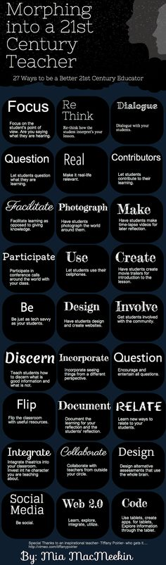 The 27 Characteristics of A Century Teacher ~ Educational Technology and Mobile Learning. technology The 27 Characteristics of A Century Teacher 21st Century Classroom, 21st Century Learning, 21st Century Skills, Teacher Tools, Teacher Hacks, Teacher Resources, Classroom Teacher, Classroom Design, Teacher Quotes