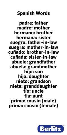 Esta es una lista de palabras familiares comunes. Me ayudó a estudiar las personas de una familia y para el final. Hay ligeras diferencias en las palabras como conclusiones.