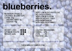 Blueberries nutritional facts