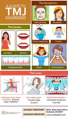 The symptoms of TMJ disorders can impact your quality of life, but there is help. Call the team at AL A. FALLAH, DDS, MICCMO, AIAOMT to schedule a TMJ evaluation to discuss treatment options. Dental World, Jaw Pain, Dental Facts, Dental Procedures, Nerve Pain, Orthodontics, Dentistry, Disorders, Schedule
