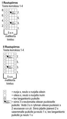 Nordic Yarns and Design since 1928 Marimekko, Diagram, Knitting, Knits, Design, Threading, Tricot, Breien, Stricken