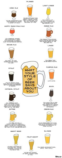 Tastefully Offensive: What Your Style of Beer Says About You.
