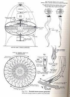 UFO Technology: Ideas concerning Nazi UFO's (This could be it!), page 4 Ancient Aliens, Aliens And Ufos, Viktor Schauberger, Nikola Tesla, Pseudo Science, Unidentified Flying Object, Quantum Physics, Theoretical Physics, Flying Saucer