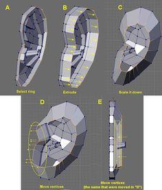 CGArena : Modeling Ears in 3D
