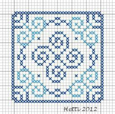 Creative Workshops from Hetti: SAL Delfts Blauwe Tegels, SAL Delft Blue Tiles Update