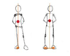 Anatomy: Balance and Movement