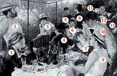 The Luncheon of the Boating Party, Who's Who