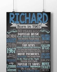 1969 Birthday Board History Facts Back In 50th Party Gift For Him 50 Years Old Ago