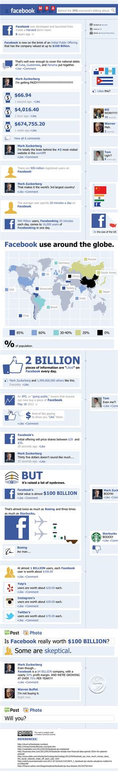 Behind the Facebook IPO everone's talking about. #infographic