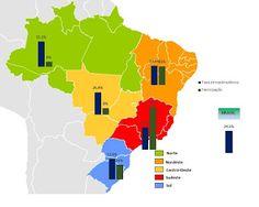 INFORMATIVO GERAL: Inadimplência em todo o Brasil