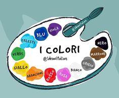 Ideas For Memes Italiano Lol Italian Language Italian Grammar, Italian Vocabulary, Italian Phrases, Italian Words, Italian Quotes, Learning French For Kids, Spanish Language Learning, Learning Italian, Teaching French