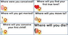 Let us predict your future! Test it now!