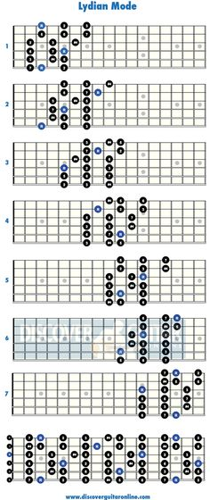 Lydian Mode: 3 note per string patterns | Discover Guitar Online, Learn to Play Guitar                                                                                                                                                                                 Más