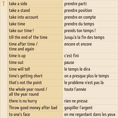 French Language Lessons, French Language Learning, Spanish Lessons, Teaching French, Teaching Writing, Teaching Spanish, French Phrases, French Words, Learn French