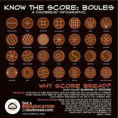 Image result for boule bread cuts