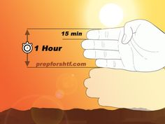 Using your hand to tell the time left in a day