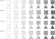 Division of Plane Geometries I.