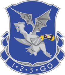 123rd Infantry Regiment